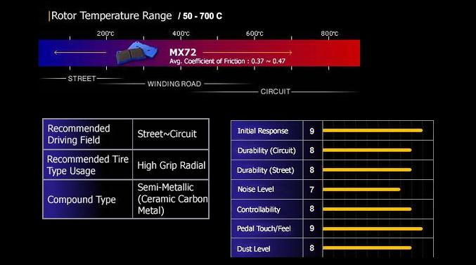 MX72_charts